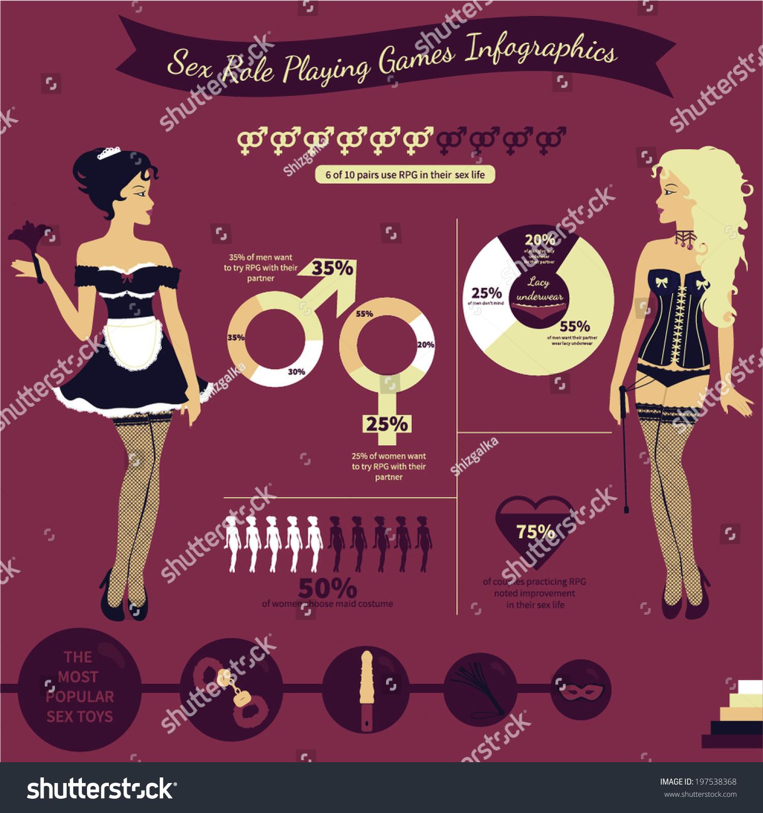 两个性感女孩穿着花边服装.性角色扮演游戏信息图